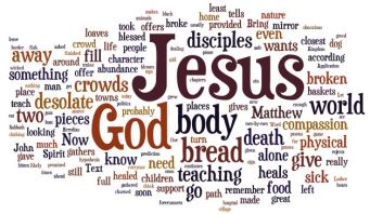 Jesus Wordle